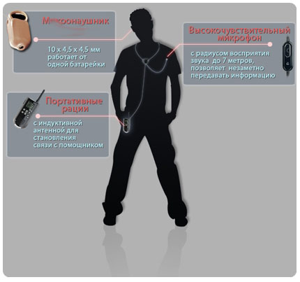 Описание радио схема глушилки